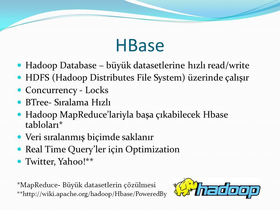 HBase Hadoop Database – büyük datasetlerine hızlı read/write
