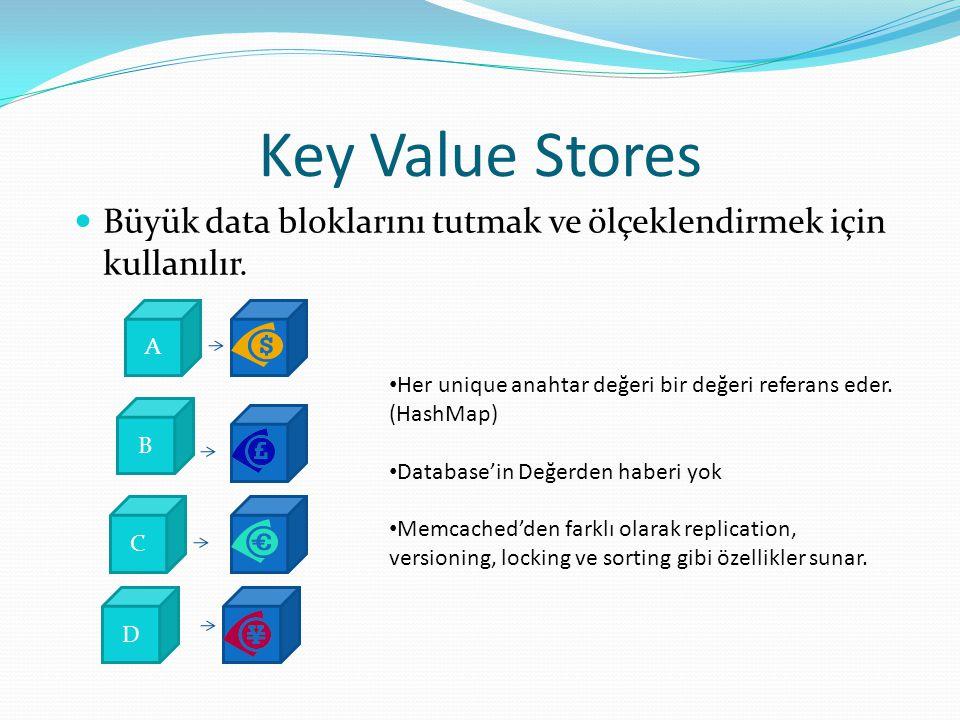 Key Value Stores Büyük data bloklarını tutmak ve ölçeklendirmek için kullanılır. A. Her unique anahtar değeri bir değeri referans eder. (HashMap)