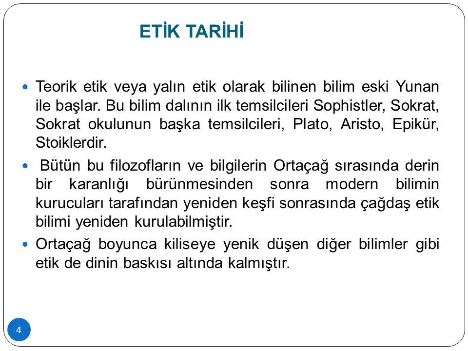 ETİK TARİHİ