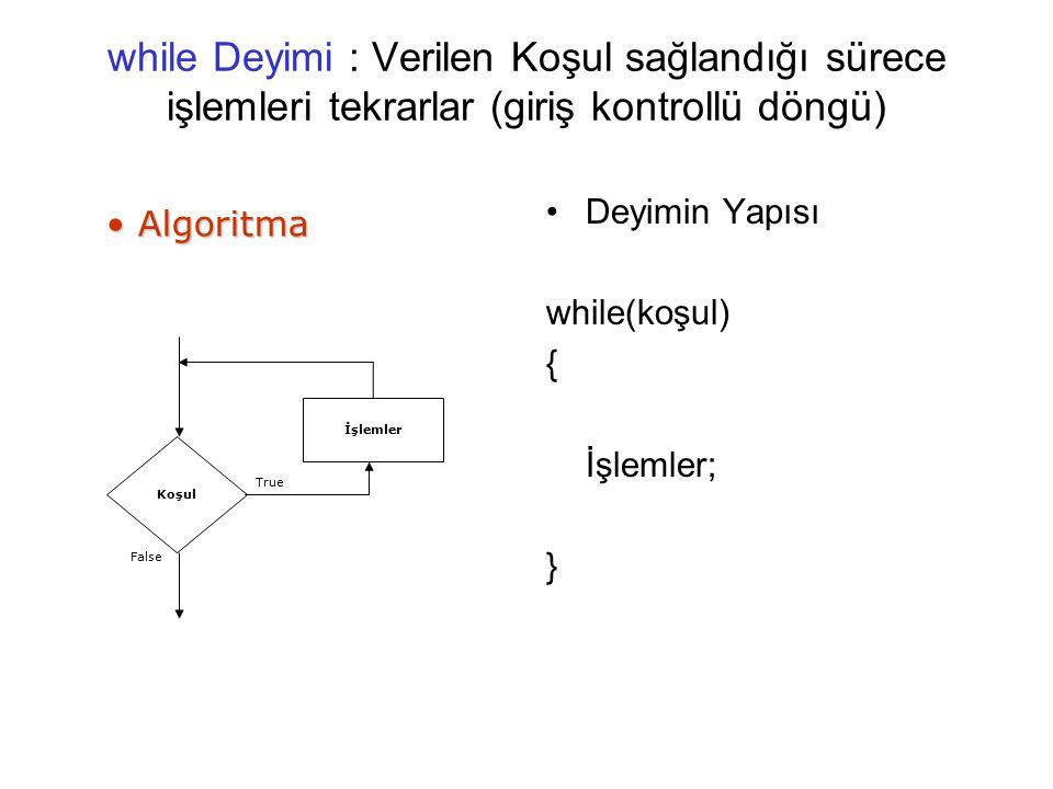while Deyimi : Verilen Koşul sağlandığı sürece işlemleri tekrarlar (giriş kontrollü döngü)