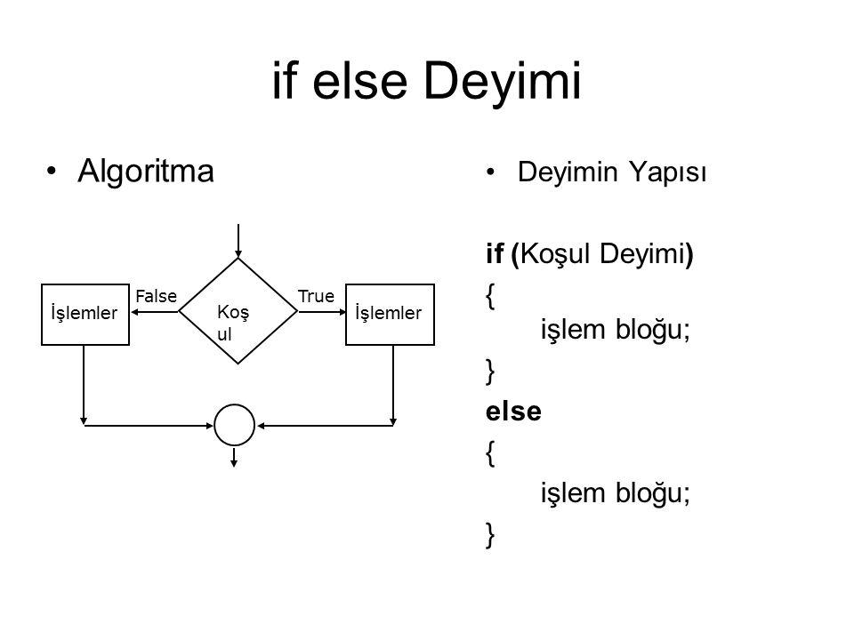 if else Deyimi Algoritma Deyimin Yapısı if (Koşul Deyimi)