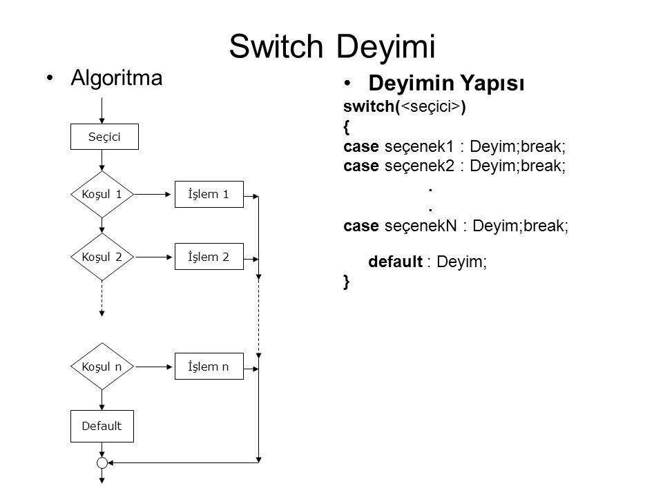 Switch Deyimi Algoritma Deyimin Yapısı switch(<seçici>) {