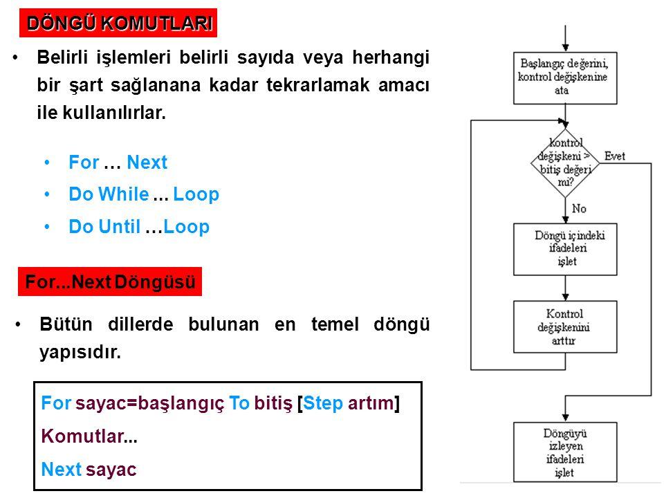 DÖNGÜ KOMUTLARI Belirli işlemleri belirli sayıda veya herhangi bir şart sağlanana kadar tekrarlamak amacı ile kullanılırlar.