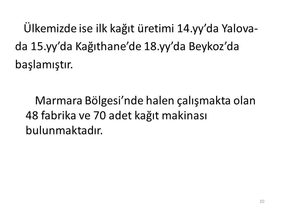 Ülkemizde ise ilk kağıt üretimi 14. yy'da Yalova- da 15