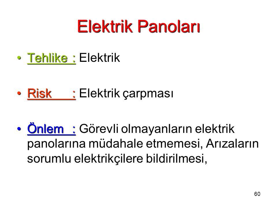 Elektrik Panoları Tehlike : Elektrik Risk : Elektrik çarpması