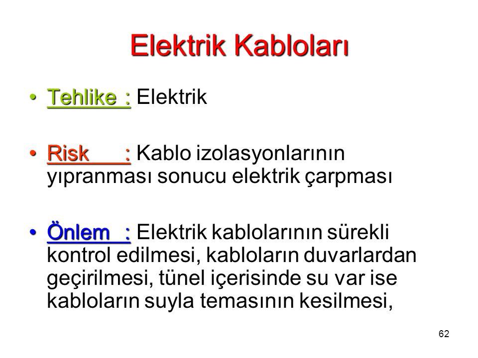 Elektrik Kabloları Tehlike : Elektrik