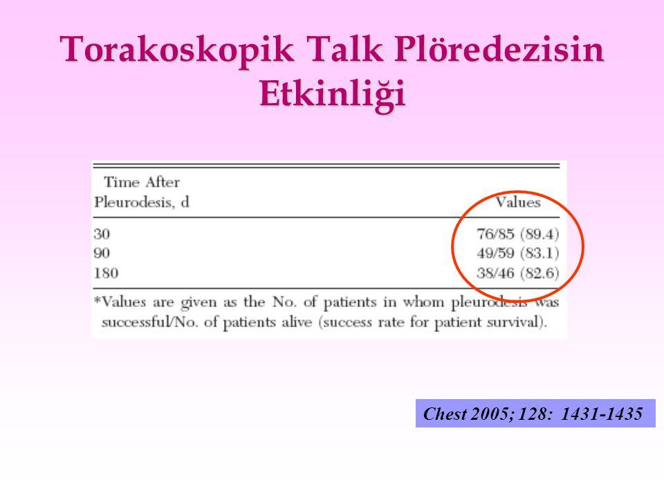 Torakoskopik Talk Plöredezisin Etkinliği