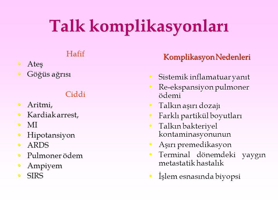 Talk komplikasyonları