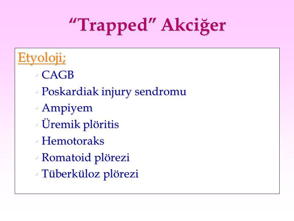 Trapped Akciğer Etyoloji; CAGB Poskardiak injury sendromu Ampiyem