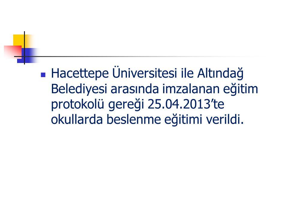 Hacettepe Üniversitesi ile Altındağ Belediyesi arasında imzalanan eğitim protokolü gereği 25.04.2013'te okullarda beslenme eğitimi verildi.
