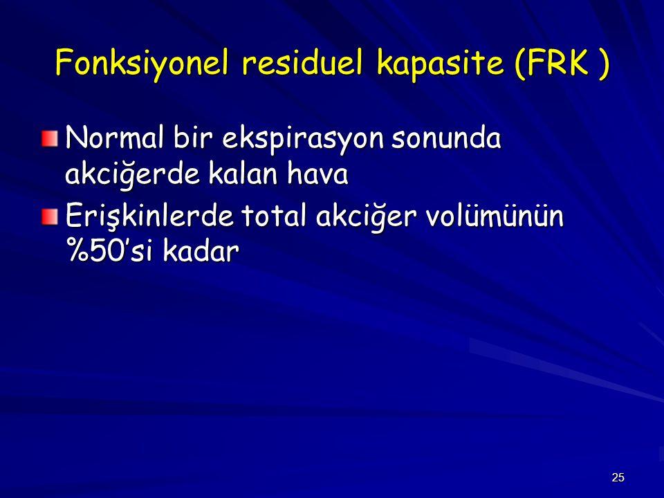 Fonksiyonel residuel kapasite (FRK )