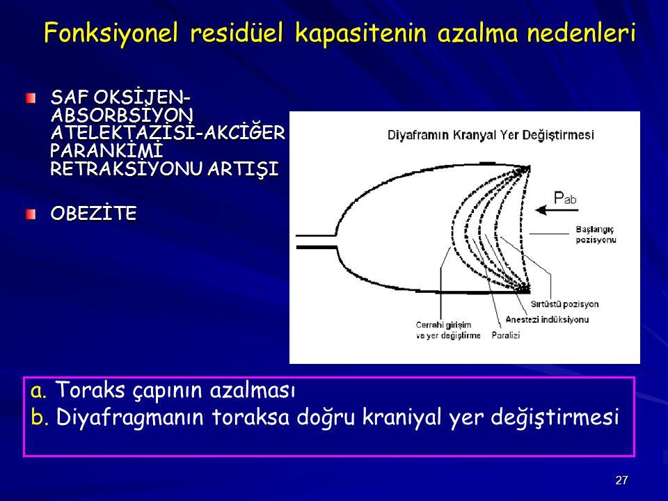 Fonksiyonel residüel kapasitenin azalma nedenleri