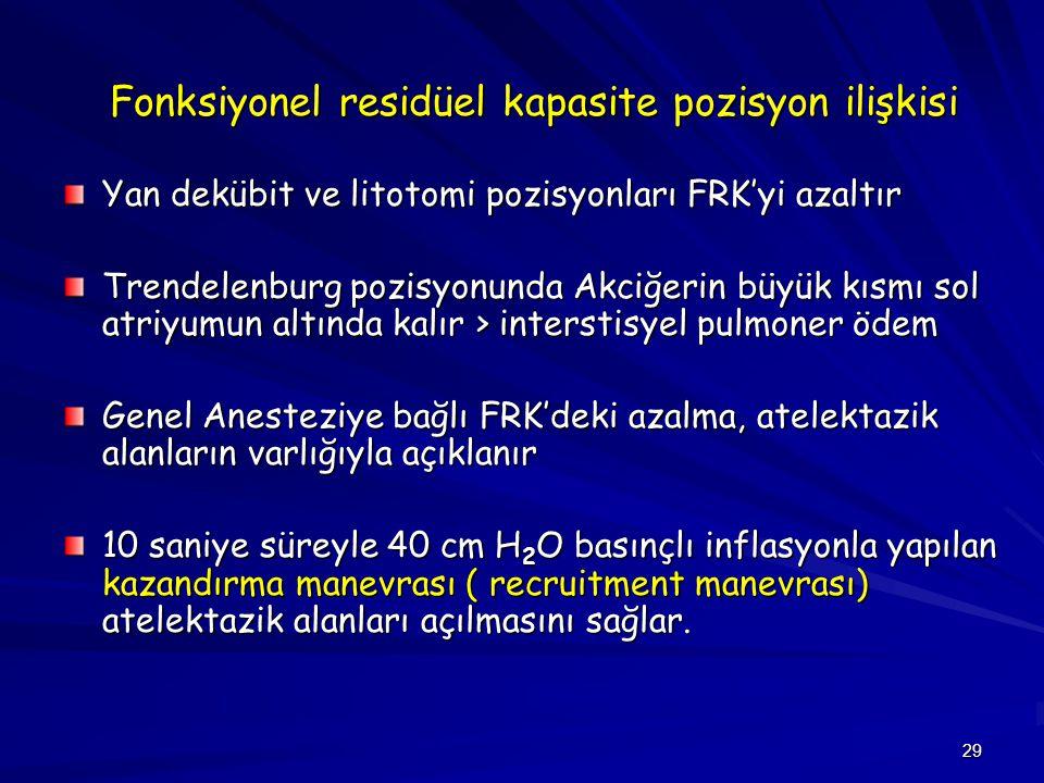 Fonksiyonel residüel kapasite pozisyon ilişkisi
