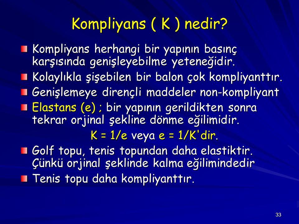 Kompliyans ( K ) nedir Kompliyans herhangi bir yapının basınç karşısında genişleyebilme yeteneğidir.