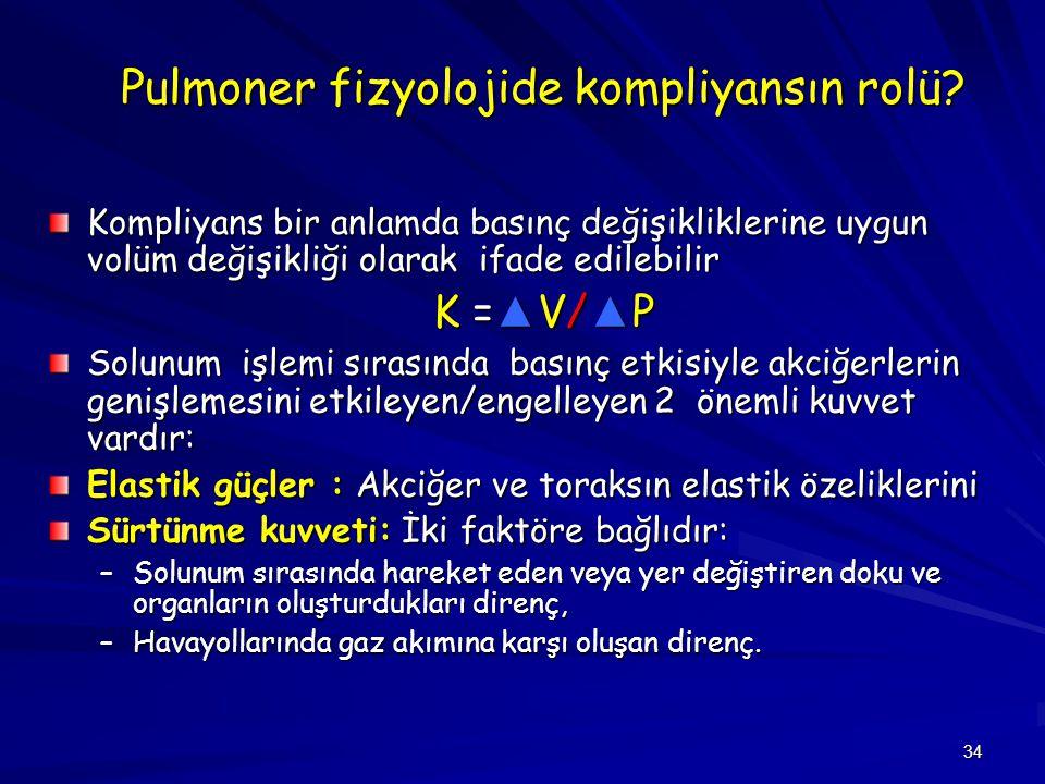 Pulmoner fizyolojide kompliyansın rolü