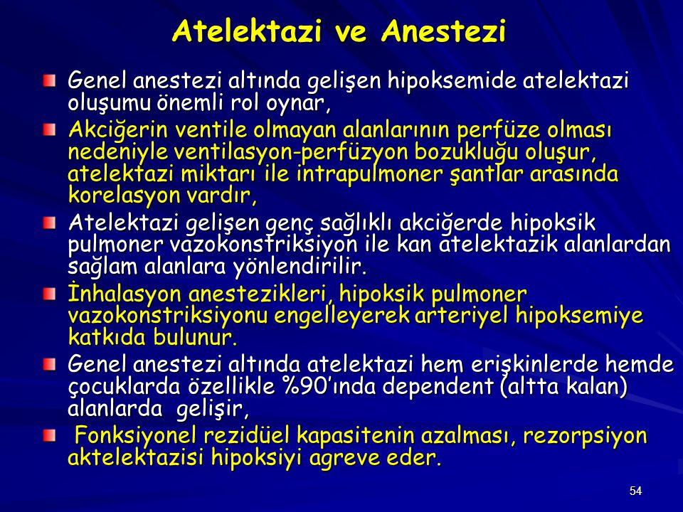 Atelektazi ve Anestezi