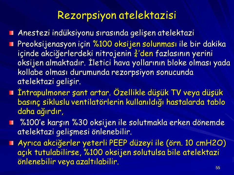 Rezorpsiyon atelektazisi