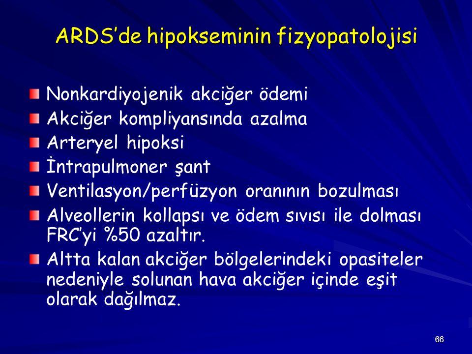 ARDS'de hipokseminin fizyopatolojisi