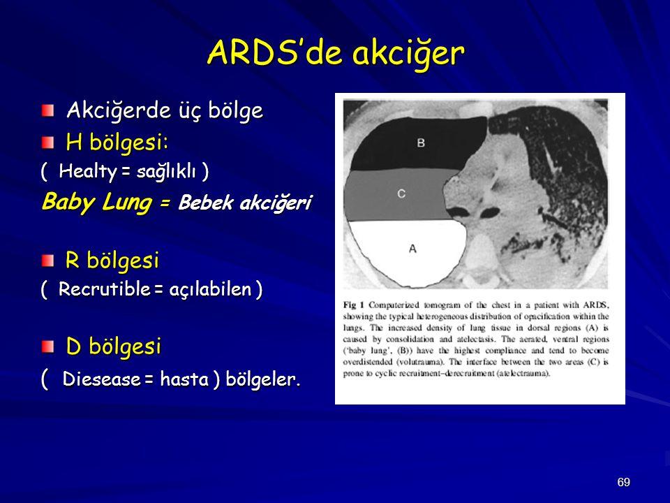 ARDS'de akciğer Akciğerde üç bölge H bölgesi: