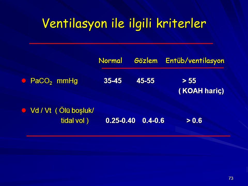 Ventilasyon ile ilgili kriterler