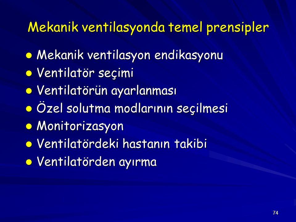 Mekanik ventilasyonda temel prensipler