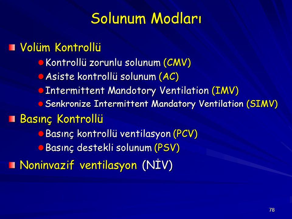 Solunum Modları Volüm Kontrollü Basınç Kontrollü