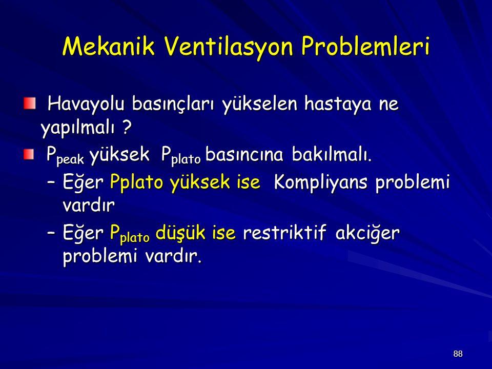 Mekanik Ventilasyon Problemleri