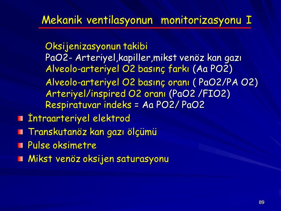 Mekanik ventilasyonun monitorizasyonu I