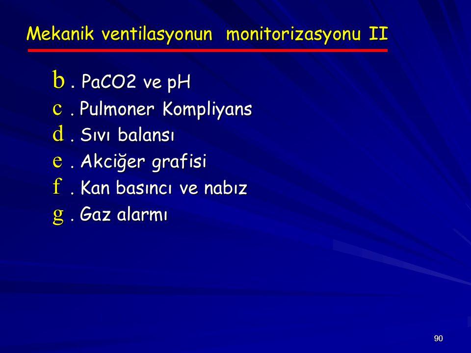 . PaCO2 ve pH Mekanik ventilasyonun monitorizasyonu II