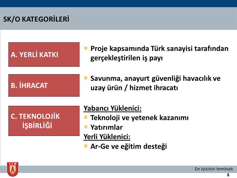 SK/O KATEGORİLERİ A. YERLİ KATKI. Proje kapsamında Türk sanayisi tarafından gerçekleştirilen iş payı.