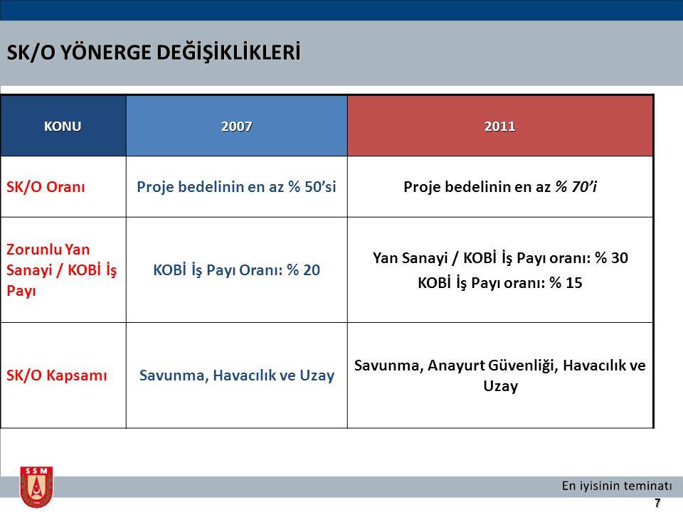 SK/O YÖNERGE DEĞİŞİKLİKLERİ