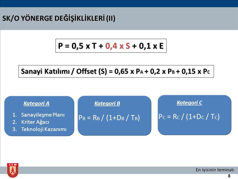 P = 0,5 x T + 0,4 x S + 0,1 x E SK/O YÖNERGE DEĞİŞİKLİKLERİ (II)