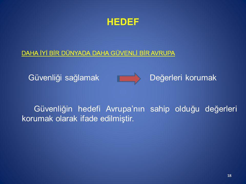 HEDEF Güvenliği sağlamak Değerleri korumak