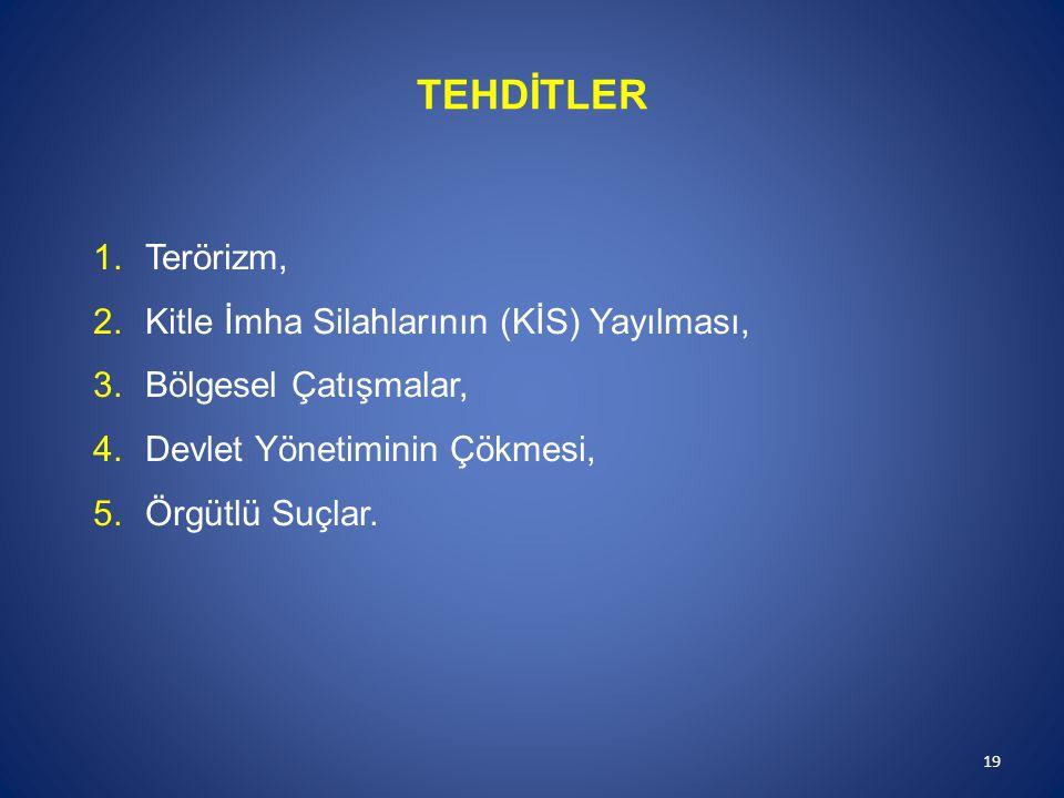 TEHDİTLER Terörizm, Kitle İmha Silahlarının (KİS) Yayılması,