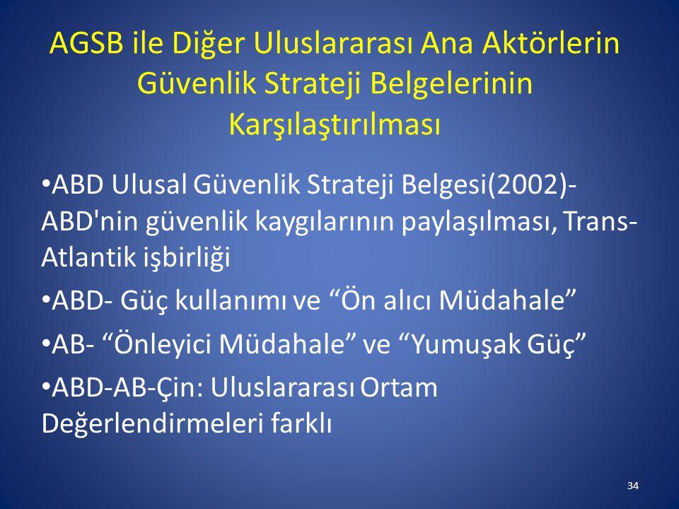 AGSB ile Diğer Uluslararası Ana Aktörlerin Güvenlik Strateji Belgelerinin Karşılaştırılması