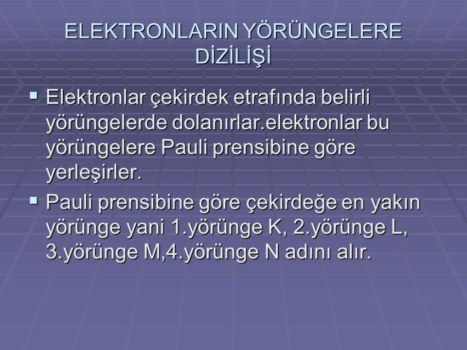 ELEKTRONLARIN YÖRÜNGELERE DİZİLİŞİ