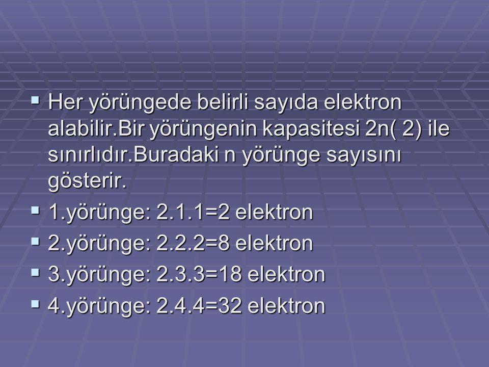 Her yörüngede belirli sayıda elektron alabilir