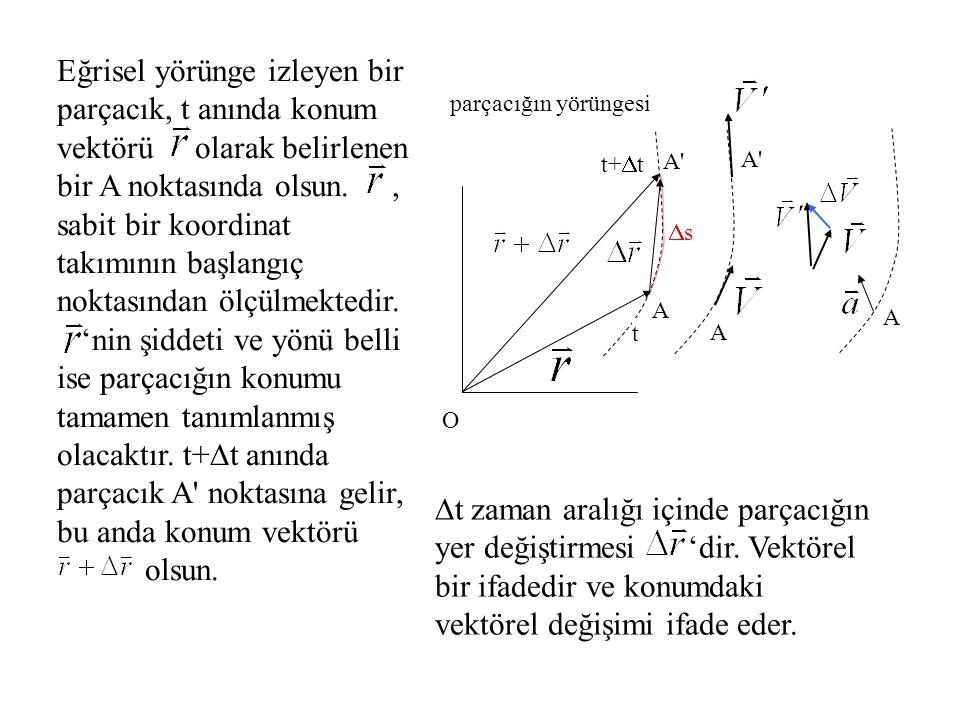 Eğrisel yörünge izleyen bir parçacık, t anında konum vektörü olarak belirlenen bir A noktasında olsun. , sabit bir koordinat takımının başlangıç noktasından ölçülmektedir.