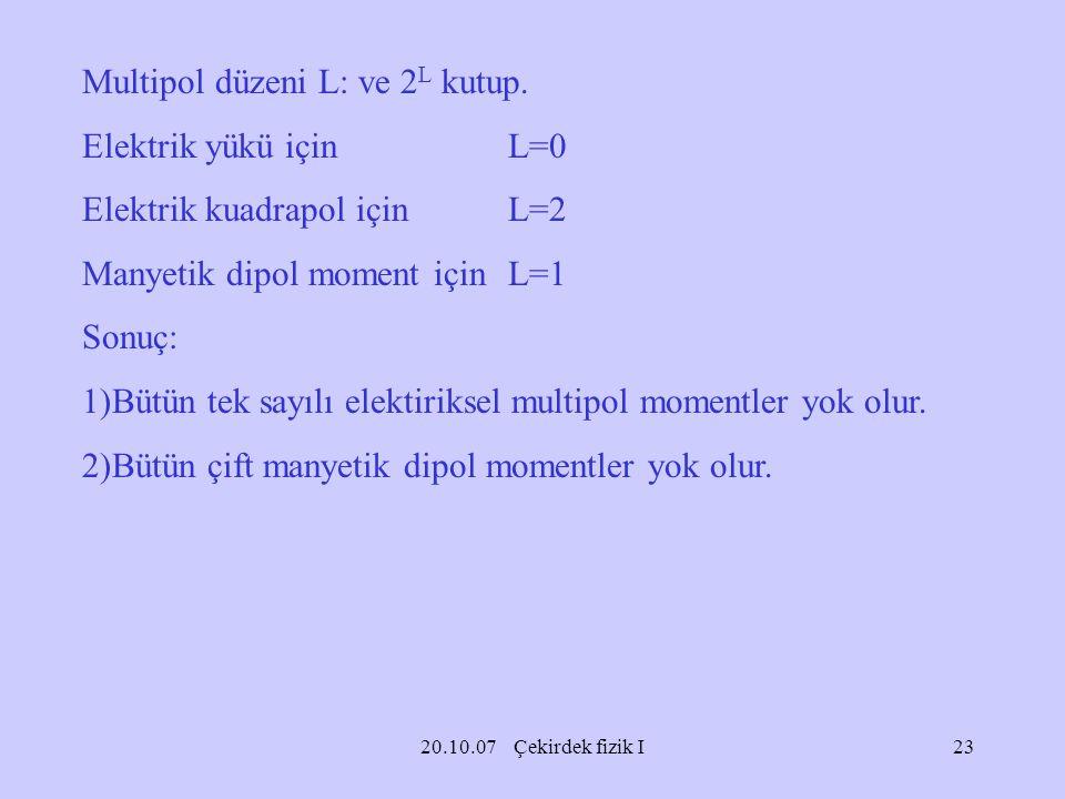 Multipol düzeni L: ve 2L kutup. Elektrik yükü için L=0