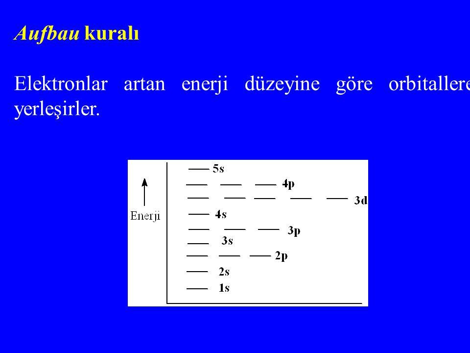 Aufbau kuralı Elektronlar artan enerji düzeyine göre orbitallere yerleşirler.