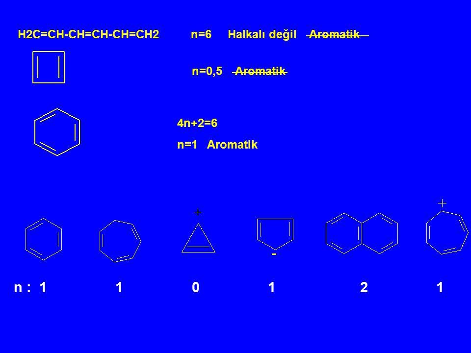 n : 1 1 0 1 2 1 H2C=CH-CH=CH-CH=CH2 n=6 Halkalı değil Aromatik