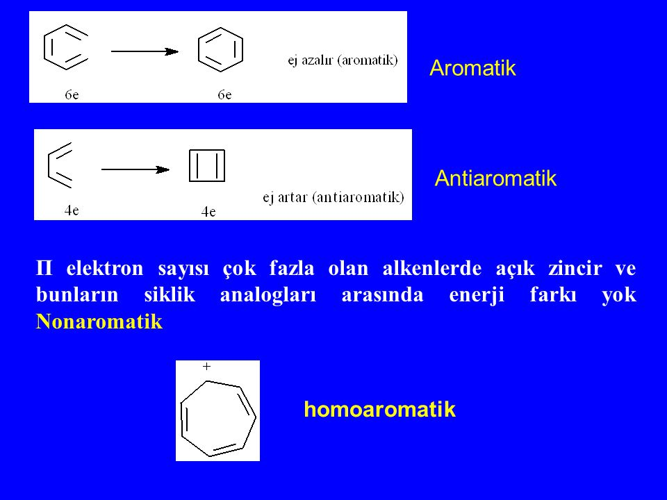 Aromatik Antiaromatik.