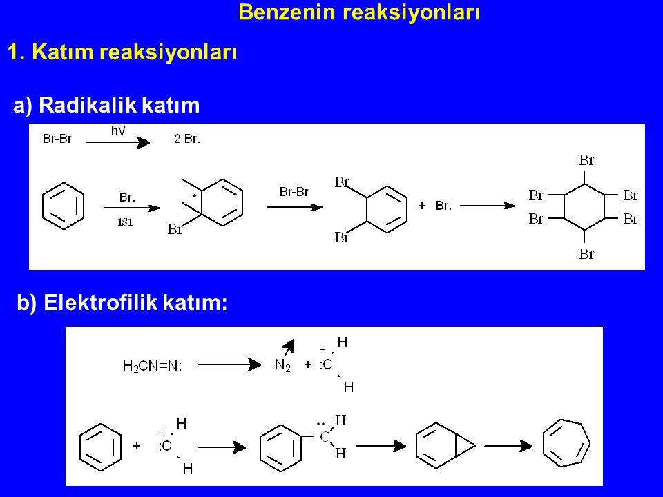 Benzenin reaksiyonları