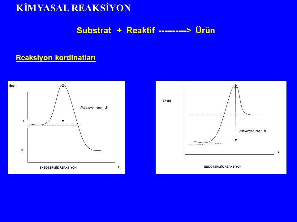 Substrat + Reaktif ----------> Ürün