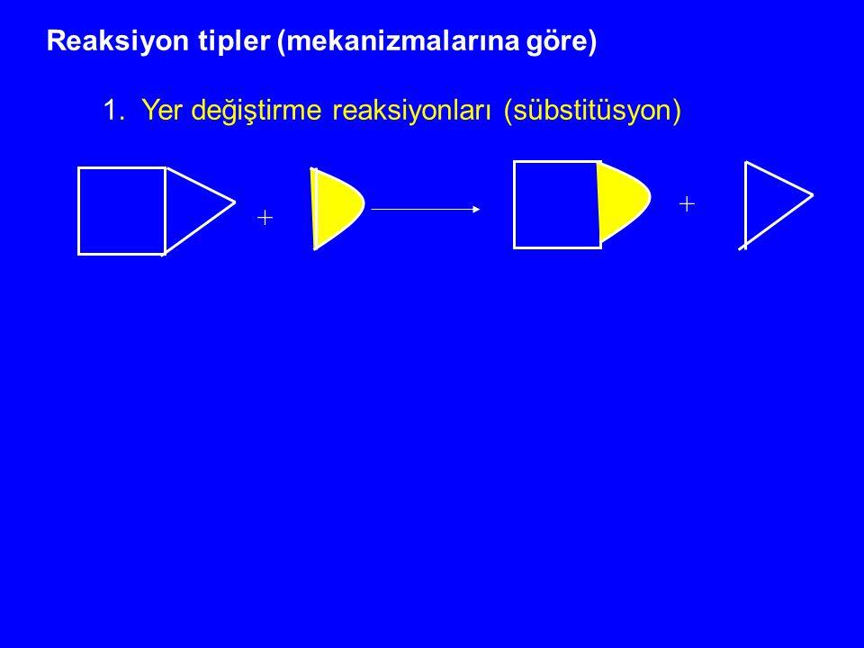 Reaksiyon tipler (mekanizmalarına göre)