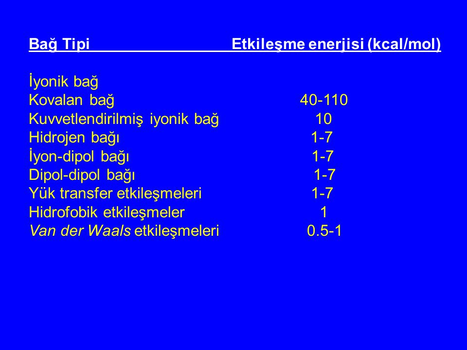 Bağ Tipi Etkileşme enerjisi (kcal/mol)