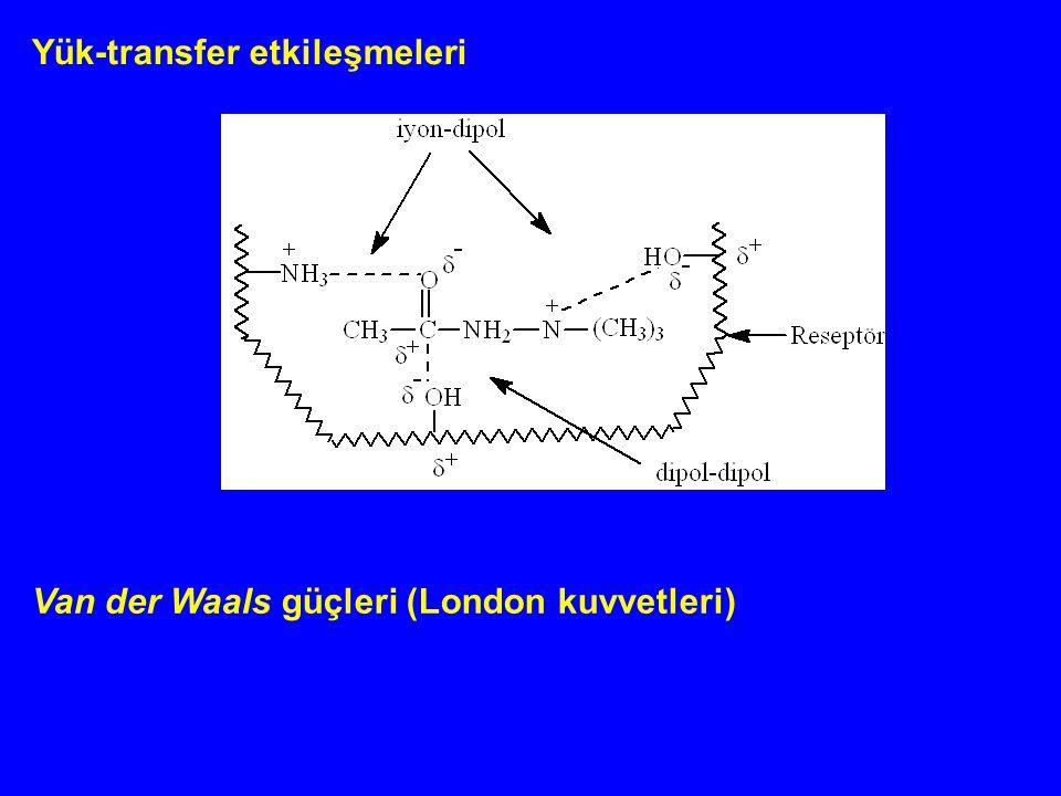 Yük-transfer etkileşmeleri