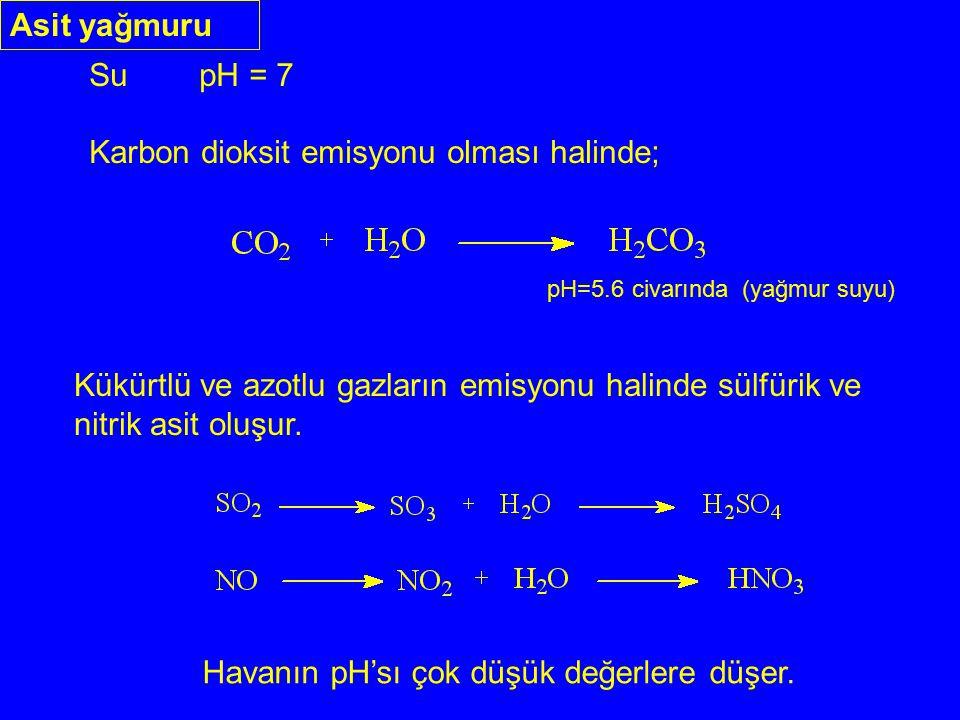 Karbon dioksit emisyonu olması halinde;
