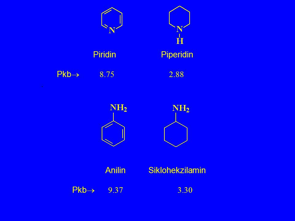 Piridin Piperidin Pkb 8.75 2.88 . Pkb 9.37 3.30