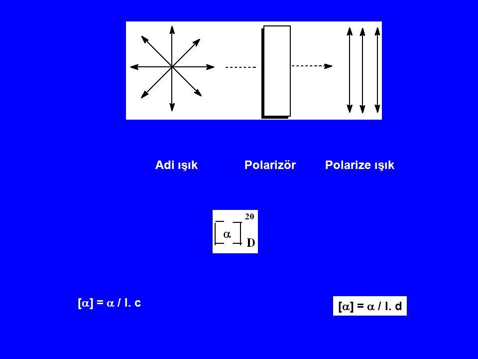 Adi ışık Polarizör Polarize ışık